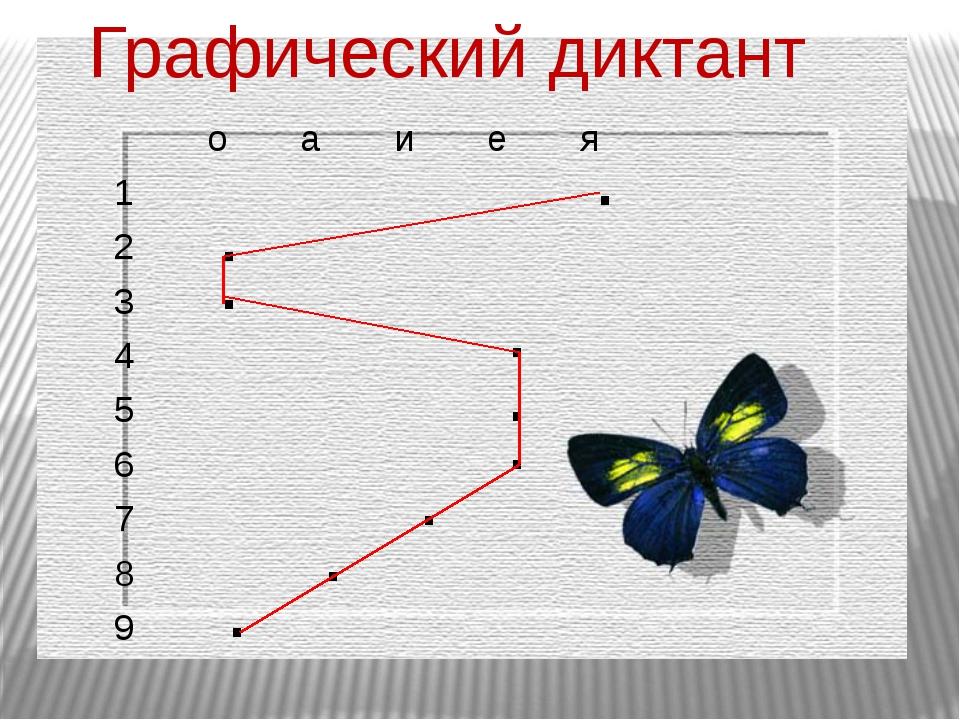 . . . . . . . . . Графический диктант о а и е я 1 2 3 4 5 6 7 8 9