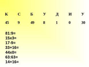 81:9= 15х3= 17-9= 33+16= 44х0= 63:63= 14+16= КСБУДИУ 4594981030
