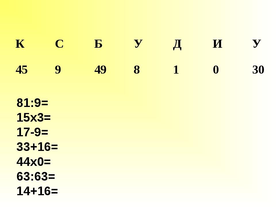 81:9= 15х3= 17-9= 33+16= 44х0= 63:63= 14+16= КСБУДИУ 4594981030...