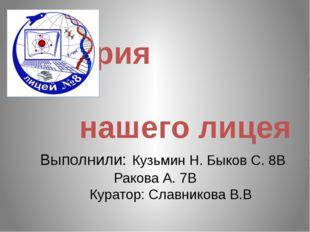 История нашего лицея Выполнили: Кузьмин Н. Быков С. 8В Ракова А. 7В Курато