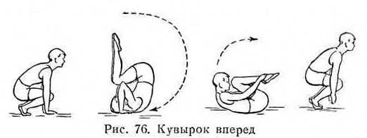 C:\Documents and Settings\Админ\Рабочий стол\kuvirok-vpered.jpg