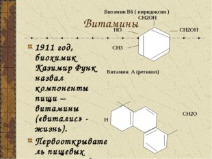 Витамины 1911 год, биохимик Казимир Функ назвал компоненты пищи – витамины («