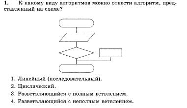 Разработка урока по теме Контрольная по программированию на pascal  hello html 6ea562b3 png