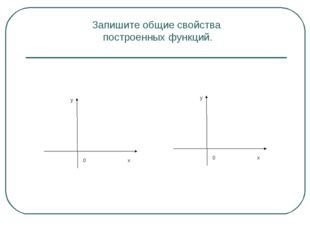 Запишите общие свойства построенных функций.