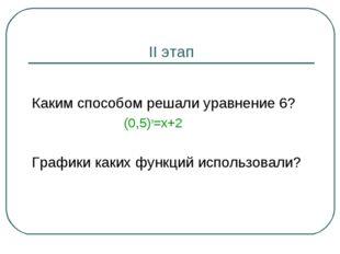 II этап Каким способом решали уравнение 6? (0,5)х=х+2 Графики каких функций и
