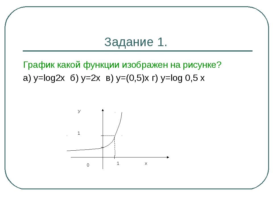 Задание 1. График какой функции изображен на рисунке? а) у=log2x б) у=2х в) у...