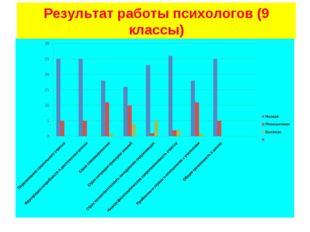 Результат работы психологов (9 классы)