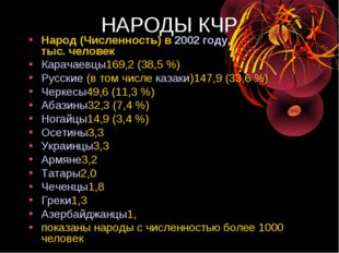 НАРОДЫ КЧР Народ (Численность) в 2002году, тыс. человек Карачаевцы169,2 (38,