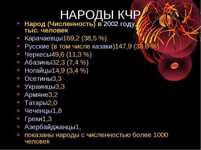 НАРОДЫ КЧР Народ (Численность) в 2002году, тыс. человек Карачаевцы169,2 (38,...