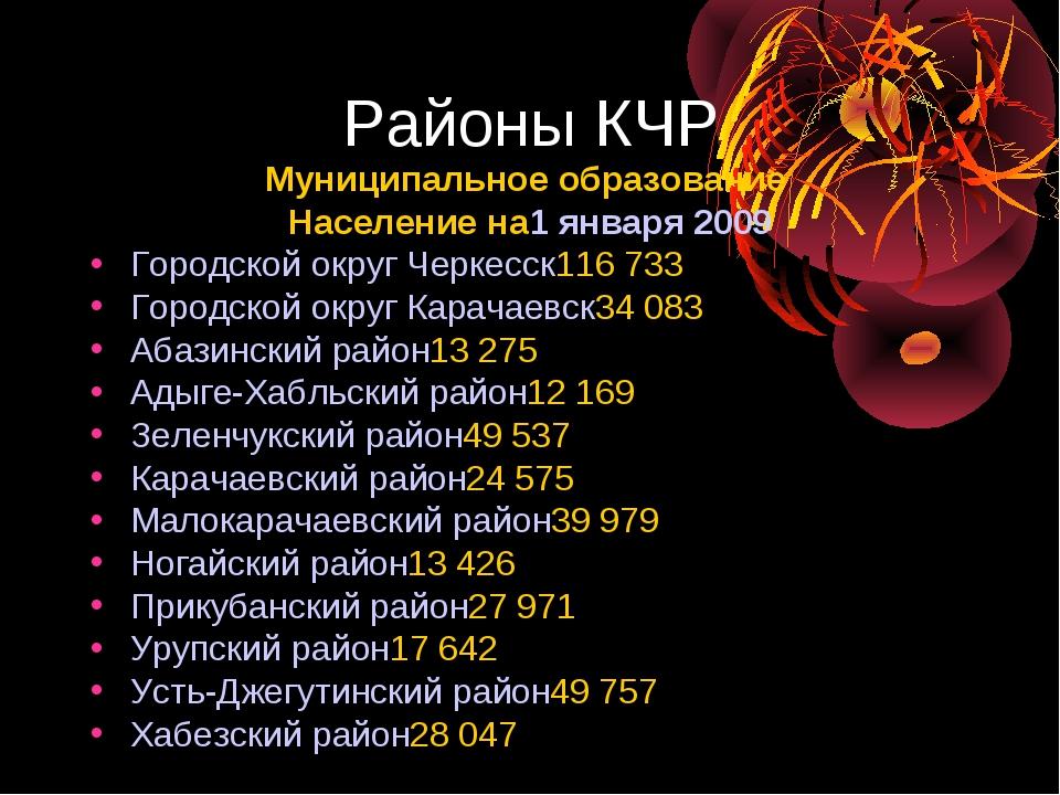 Районы КЧР Муниципальное образование Население на1 января 2009 Городской окру...