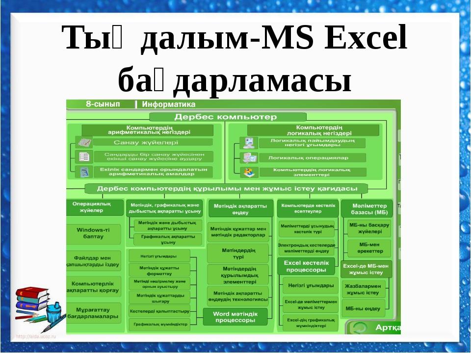 Тыңдалым-MS Excel бағдарламасы