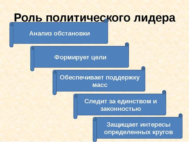 Роль политического лидера Обеспечивает поддержку масс Анализ обстановки Форми...