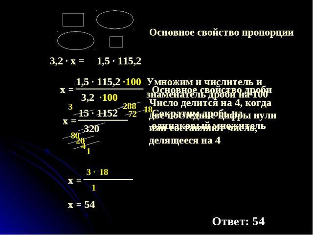 Основное свойство пропорции 3,2 · х = 1,5 · 115,2 х = 1,5 · 115,2 3,2 Основно...