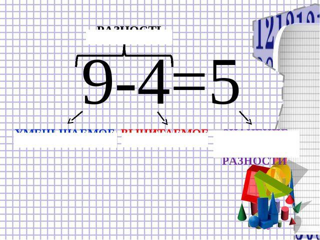 РАЗНОСТЬ 9-4=5 УМЕНЬШАЕМОЕ ВЫЧИТАЕМОЕ ЗНАЧЕНИЕ РАЗНОСТИ
