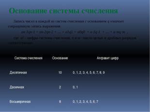 Основание системы счисления Запись чисел в каждой из систем счисления с основ
