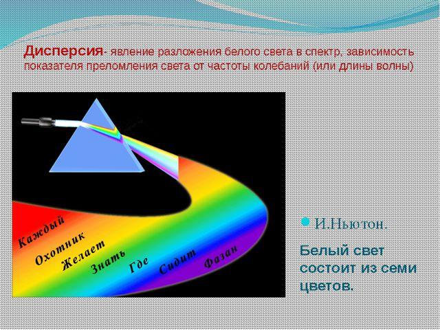 Дисперсия- явление разложения белого света в спектр, зависимость показателя п...