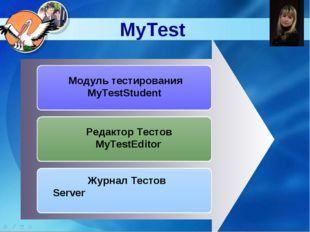 MyTest  Модуль тестирования MyTestStudent Редактор Тестов MyTestEditor Журна