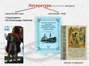 Литература героическая тема «житийная» тема «Задонщина» об Александре Невском