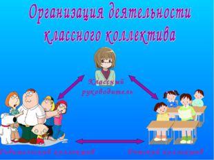 Классный руководитель Родительский коллектив Детский коллектив