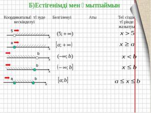 Б)Естігенімді мен ұмытпаймын х х х х 5 a b b х b a Координаталық түзуде кескі