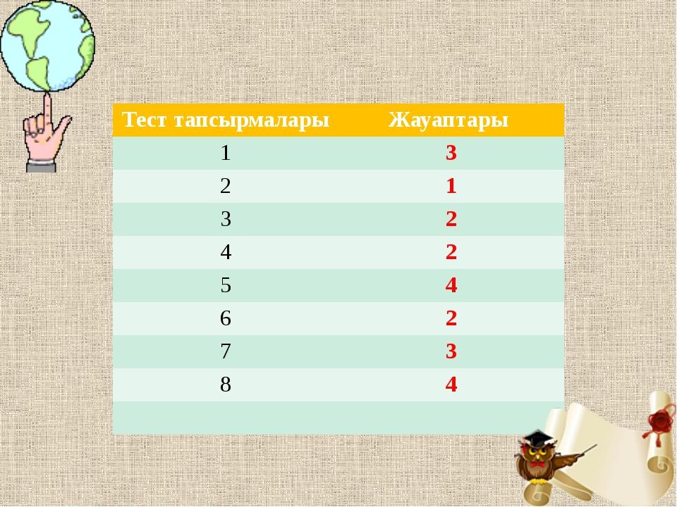 Тесттапсырмалары Жауаптары 1 3 2 1 3 2 4 2 5 4 6 2 7 3 8 4