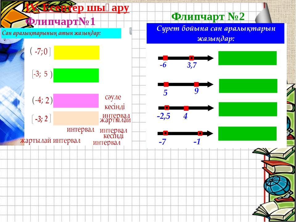 IV. Есептер шығару Флипчарт№1 Флипчарт №2