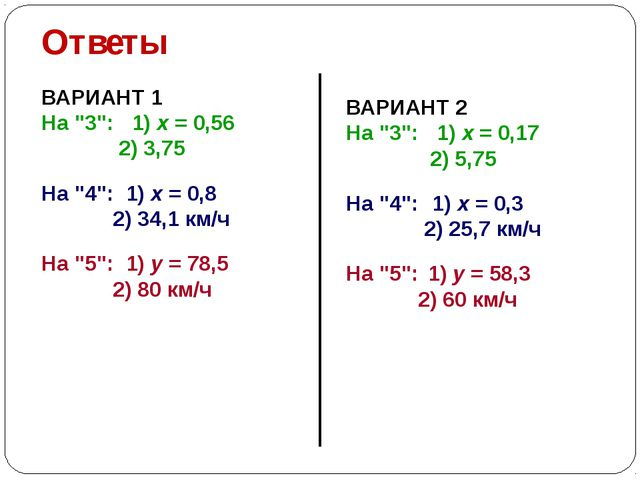 "Ответы ВАРИАНТ 1 На ""3"": 1) х = 0,56 2) 3,75 На ""4"": 1) х = 0,8 2) 34,1 км/ч..."