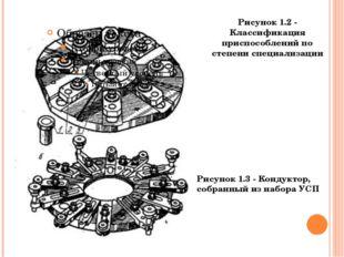 Рисунок 1.2 - Классификация приспособлений по степени специализации Рисунок 1