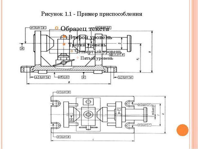 Рисунок 1.1 - Пример приспособления