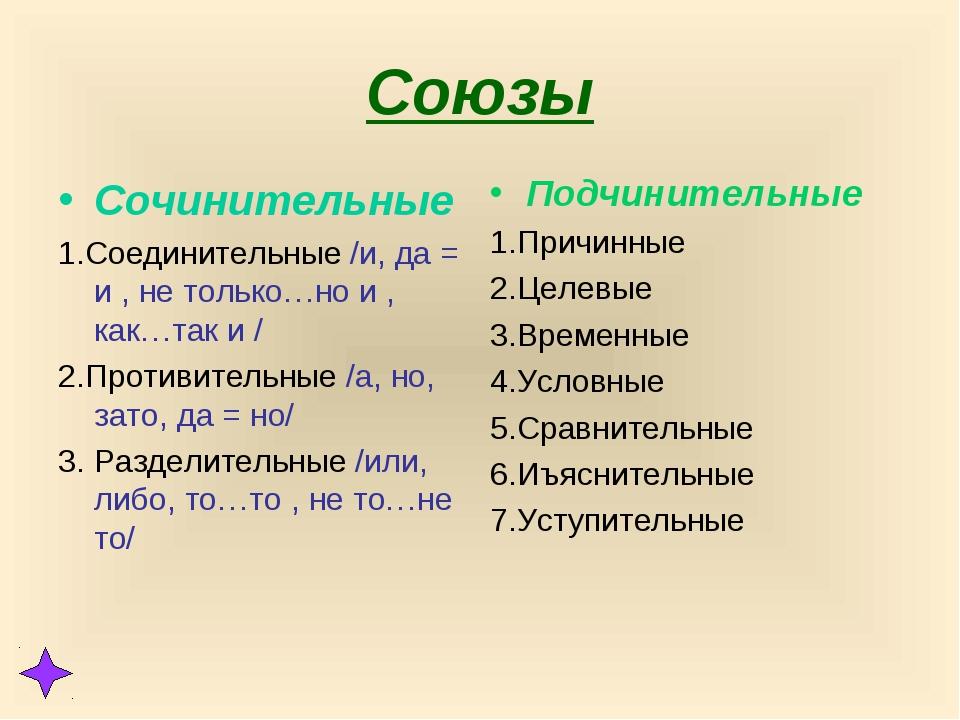 Союзы Сочинительные 1.Соединительные /и, да = и , не только…но и , как…так и...