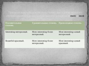 Прилагательные,состоящие более чем из двух слогов, образуют степени сравнения