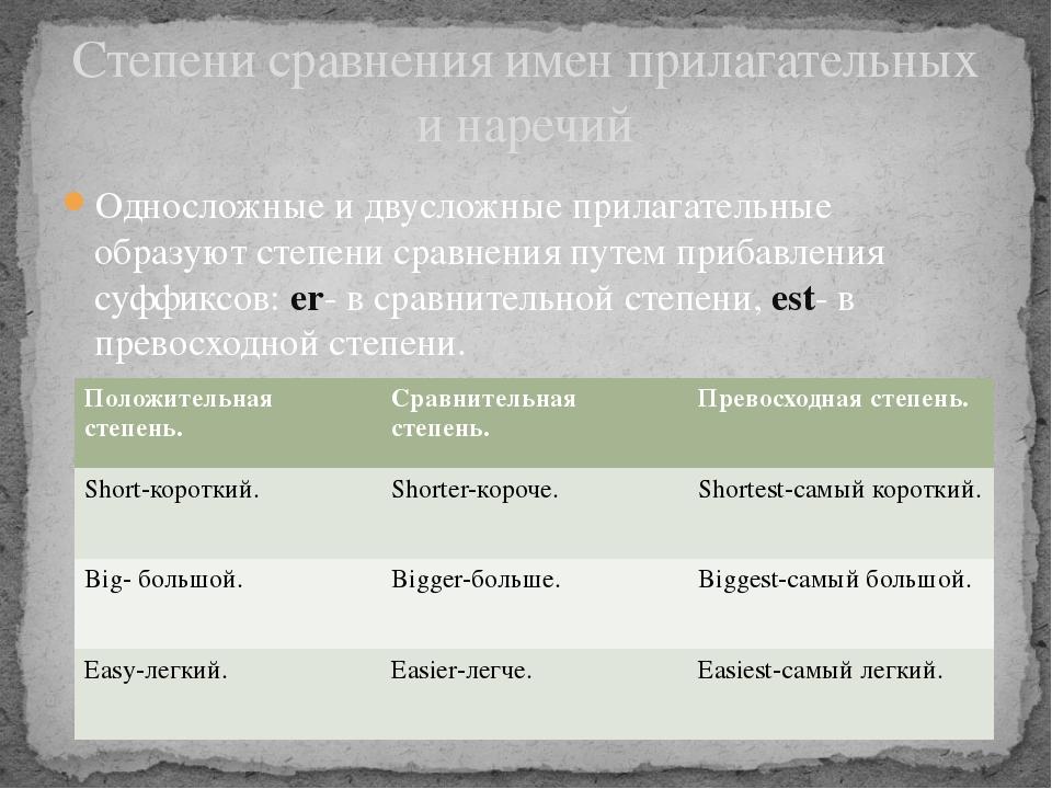 Односложные и двусложные прилагательные образуют степени сравнения путем приб...