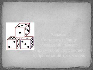 Задача. Составить таблицу совпадений шансов: а) при метании двух костей; б) п