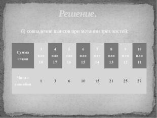 Решение. б) совпадение шансов при метании трех костей: Сумма очков 3 или 18 4