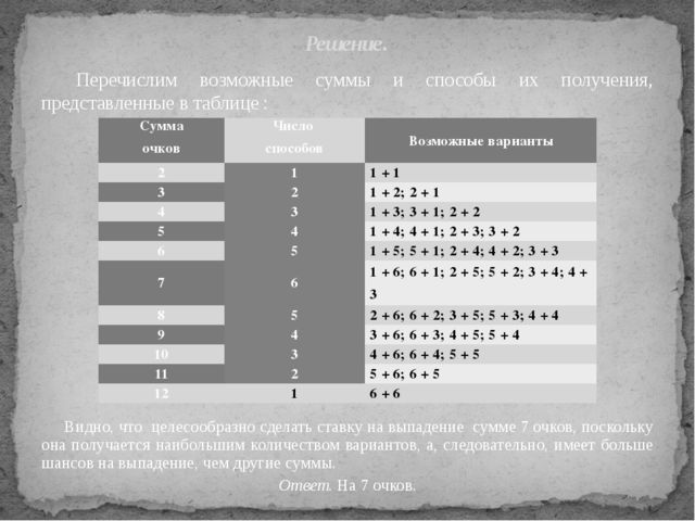 Перечислим возможные суммы и способы их получения, представленные в таблице...