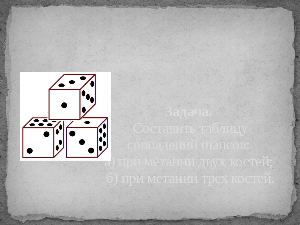 Задача. Составить таблицу совпадений шансов: а) при метании двух костей; б) п...