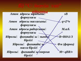 """Б) """"Сәйкесін тап"""" ойыны Атомядросы зарядының формуласы эВ Атомядросы массасын"""