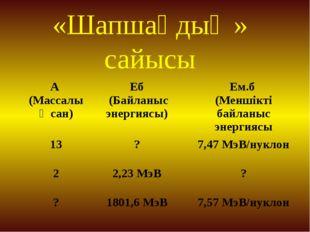 «Шапшаңдық » сайысы  А (Массалық сан) Еб (Байланыс энергиясы) Ем.б (Меншікт