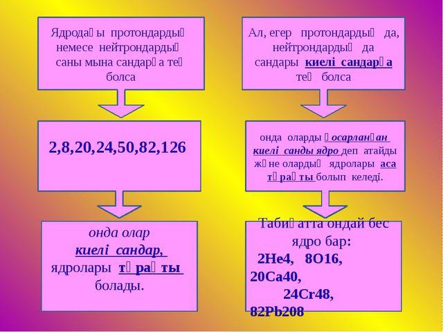 Ядродағы протондардың немесе нейтрондардың саны мына сандарға тең болса 2,8,...