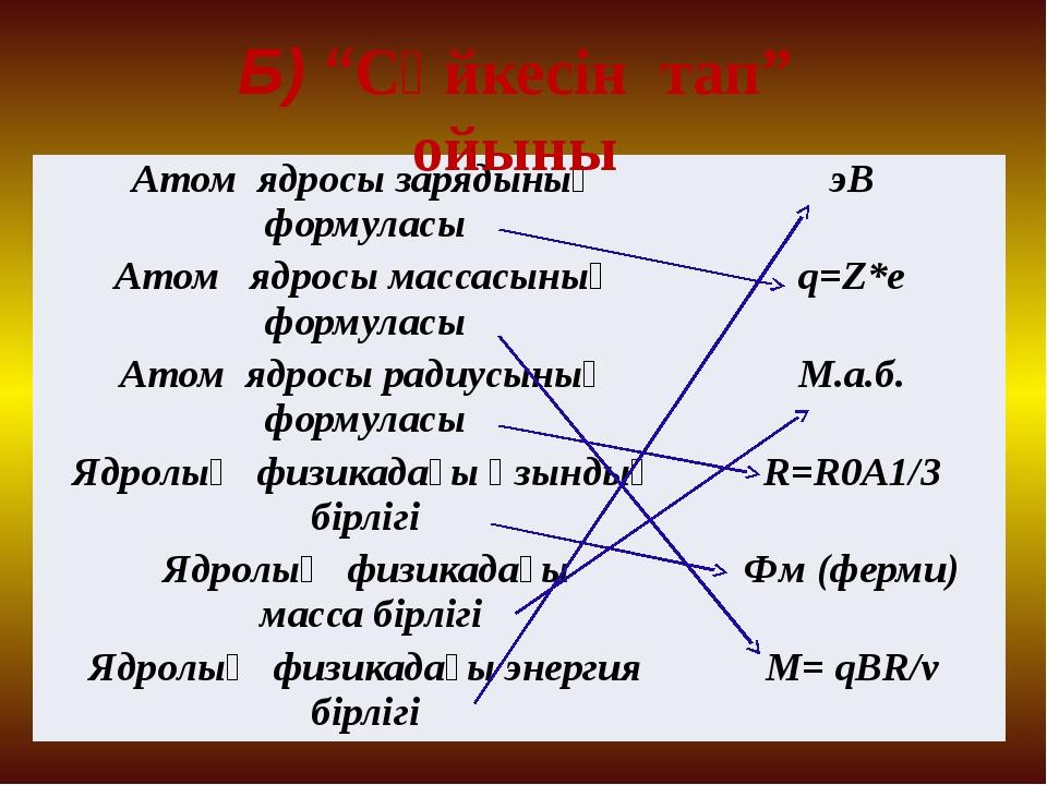 """Б) """"Сәйкесін тап"""" ойыны Атомядросы зарядының формуласы эВ Атомядросы массасын..."""