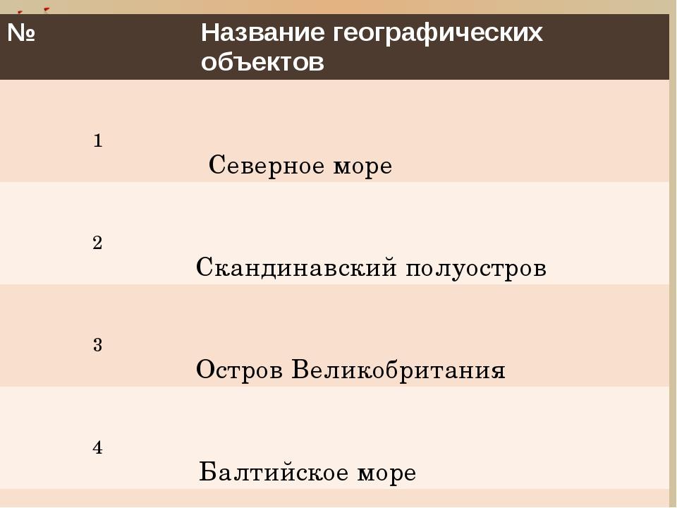 № Название географических объектов 1 Северноеморе 2 Скандинавскийполуостров 3...