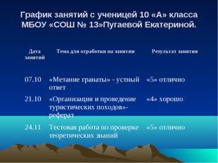 График занятий с ученицей 10 «А» класса МБОУ «СОШ № 13»Пугаевой Екатериной.