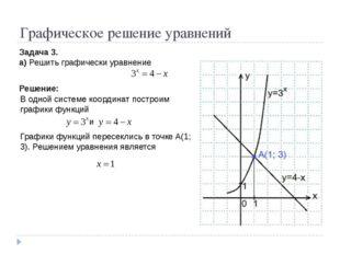 Графическое решение уравнений Задача 3. а) Решить графически уравнение Решени