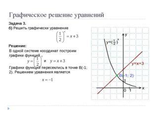Графическое решение уравнений Задача 3. б) Решить графически уравнение Решени