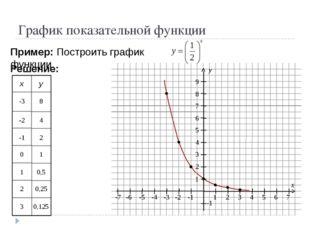 График показательной функции Пример: Построить график функции Решение: -3 8 -