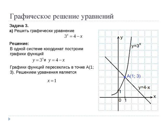 Графическое решение уравнений Задача 3. а) Решить графически уравнение Решени...