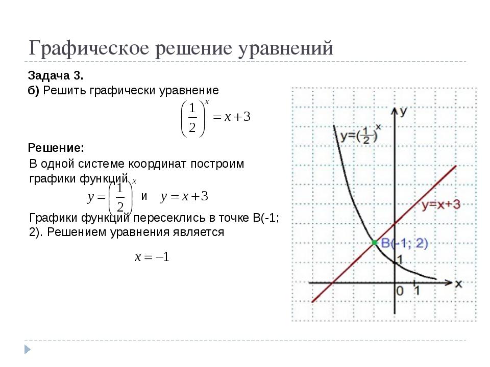 Графическое решение уравнений Задача 3. б) Решить графически уравнение Решени...