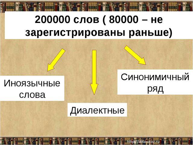 200000 слов ( 80000 – не зарегистрированы раньше) Иноязычные слова Диалектные...