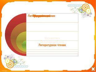 Русский язык В каких из этих слов есть только мягкие согласные звуки? Пилить,
