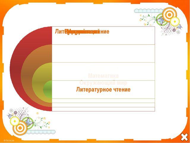 Русский язык В каких из этих слов есть только мягкие согласные звуки? Пилить,...